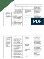 Tabela_D3
