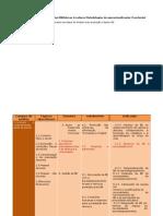 Modelo Auto avaliação-IGE