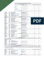 PLAN DE ESTUDIOS CONTAbilidad UNMSM.pdf