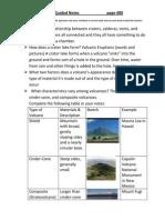 types of volcanoes webquest