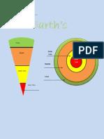 earths interior diagram