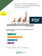 Desaparecidos.pdf
