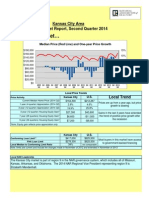 local-market-reports-2014-q2-mo-kansas-city