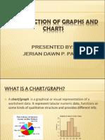 My Report in ICT Mathematics