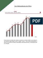 Mineria e hidrocarburos en el Peru.docx