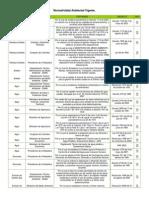 Normatividad Ambiental Vigente.pdf