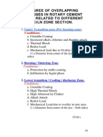 Cement Kiln Refractory Writeup.pdf