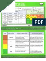 Seguridad Electrica.pdf