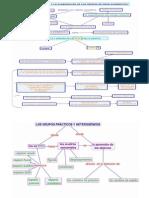 el campo espacial y la elaboracion de los grupos de desplazamientos.docx