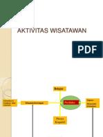 AKTIVITAS WISATAWAN