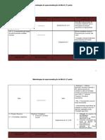2.4 Operacionalização tabela