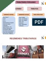 SEMANA 3 - ADM -  SISTEMA TRIBUTARIO PERUANO.pptx