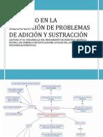 PROGRESO DE LA RESOLUCIÓN DE PROBLEMAS DE ADICIÓN Y SUSTRACCIÓN.docx