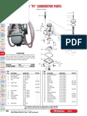pj pdf | Carburetor | Throttle