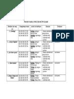 Planificare Pe Unitati de Invatare Clasa a 7-A