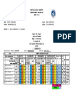 Paper 3c -MS Excel