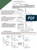1.marché et dysfonctionnements.pdf