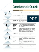 Candlestick Quick Guide.pdf