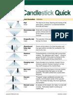 Candlestick Quick Guide.pdf