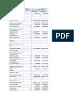 Thanksgiving Financial Stats