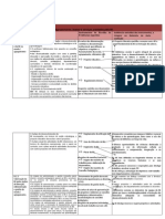 tabela_D1