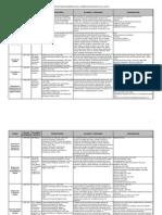 ResumenFondosDocumentalesArchivodeBogot.pdf