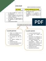 dr muncii scheme.docx