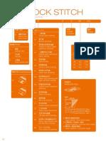 03_Interlock Stitch Machine.pdf