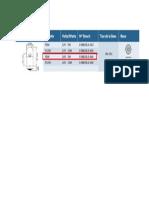 MODELO FOCO 24V - 5 Watts.docx