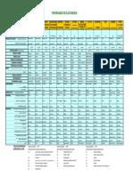 Cuadro de Propiedades Elastomericos.pdf