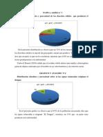 Grafico y análisis n.docx