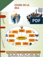 FUNCIONES DE LA EMPRESA.pptx