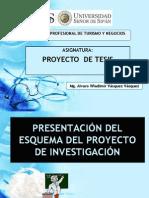 SESIÒN 2 DE PROYECTO DE TESIS- copia.pptx