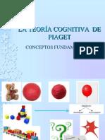 LA TEORÍA COGNITIVA  DE PIAGET.ppt