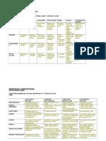 Caracteristicas sistemas familiares.doc