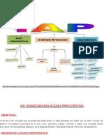 INVESTIGACION SOCIAL.doc