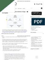 El modelo de negocio desde el cliente_ el mapa de empatía _ Advenio.pdf