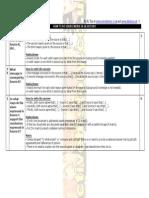 Ib History Paper 1 Tips