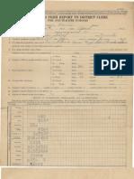 Council Grove High School 1922 Grade Report