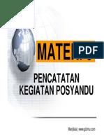 Materi Pelatihan Kader Posyandu