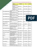 Toshiba Dealers List Indonesia