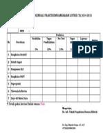 Kartu Kendali Praktikum Rangkaian Listrik Ta 2014