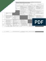Tabel Ipolesbudhankam