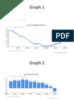 Graphs Power Point