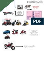 permiso b.pdf