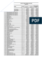 Menghitung Rab (Untuk Excel Versi 2007)
