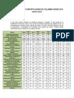 EXPORTACIONES E IMPORTACIONES JUAN.docx