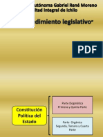 PROCEDIMIENTO LEGISLATIVO.ppt