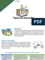 Tarea Tipos de mercado.pdf