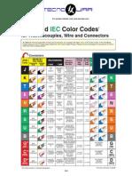 tc_colorcode.pdf